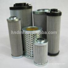 El reemplazo para equipos de la planta Hagglunds Power, filtro de aceite hidráulico 160-10,4783233-620, MALLA PARA FILTRO DE ACEITE HIDRÁULICO