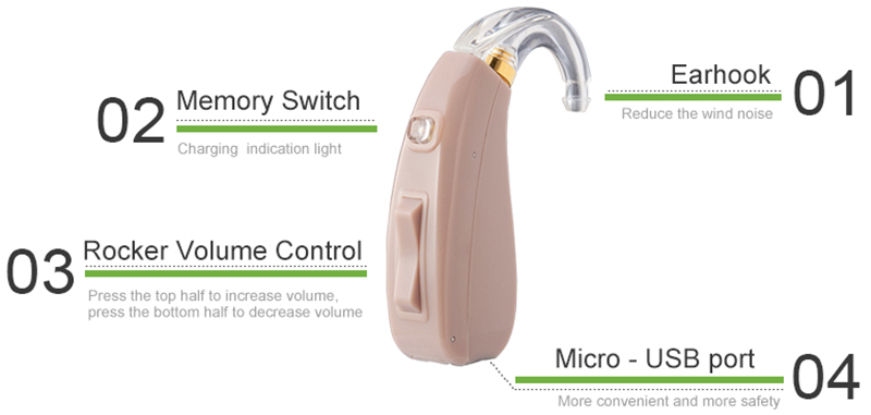 Hearing Aid Two