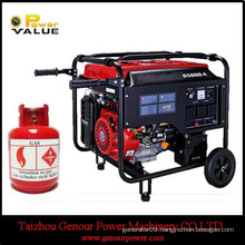 Gas generator 3kva, Power Generator Natural Gas For Sale With Factory Price