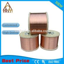 Élément de chauffage matériau résistance fil
