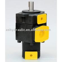 Yuken PV2R de PV2R12, PV2R13, PV2R23, PV2R14, PV2R24, PV2R34 hydraulique double pompe à palettes