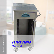 Patient Record Cart (THR-SSC001)