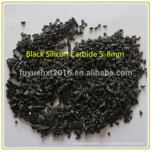 green silicon carbide sic 99% 325 mesh