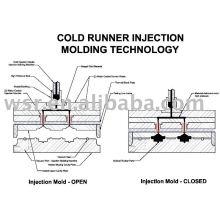 inyección de caucho frío corredor del molde, molde de goma