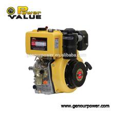 Tipos de potencia del motor diesel, 186f partes