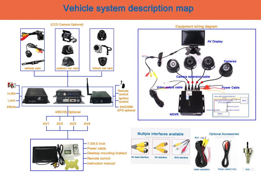 420tvl Ir Car Camera Security Wdm Cctv Vehicle Surveillance Camera With Mirror Image 3