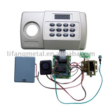 Safe electronic panel