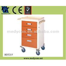 BDT215 Anästhesiewagen