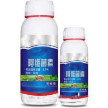Pesticides Abamectin CAS71751-41-2