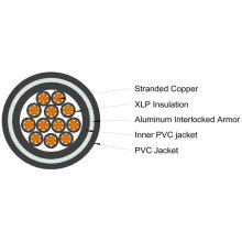 Tira de aluminio delgada para el cable de armadura