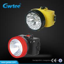 Projecteur de projecteur CE POPULAR LED