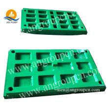 Trituradora de cono desgaste piezas de repuesto placa de mandíbula