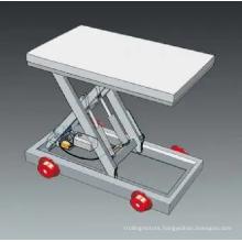 Rail wheel frame accessory