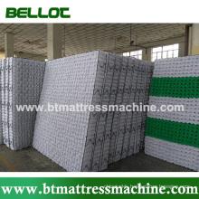7zone Mattress Spring Manufacturer