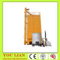 Biomasse Sojabohnen Trockner