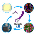 One stop BLE smart wireless smart sex toy ODM&OEM, smartphone APP controlled women sex toy Bluetooth module PCB board design