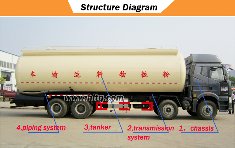 Structure diagram of bulk cement truck