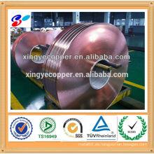 fabricantes de lámina de cobre 2014