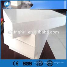 Shanghai GlobalSign Printed PP Corrugated Boards, PS Foam Boards, PVC Foam Boards