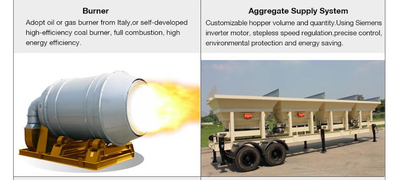 Mobile asphalt plant details 2