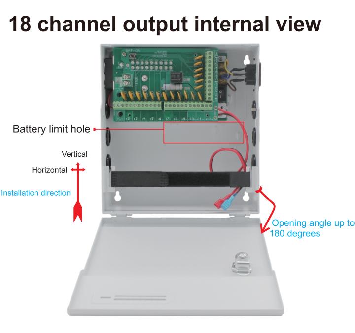 18ch Output Internal View