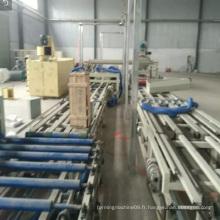 Équipement de production de panneaux muraux externes