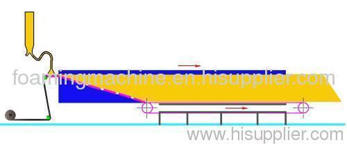 High-efficiency CNC continuous foaming production line