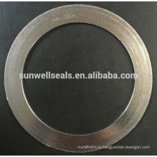 R Basic Gasket Тип Спирально-навитая прокладка без внутреннего и наружного кольца (SUNWELL)