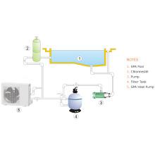 Spa Heat Pumps