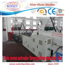 Conical Double Screw Extruder/WPC plastic machinery