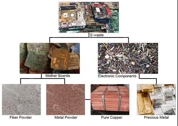 pcb raw materials