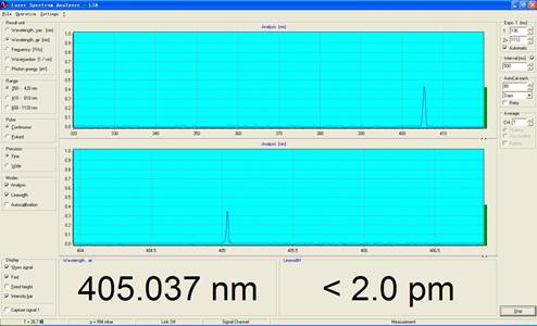 FC-D-405-Optical-Spectrum