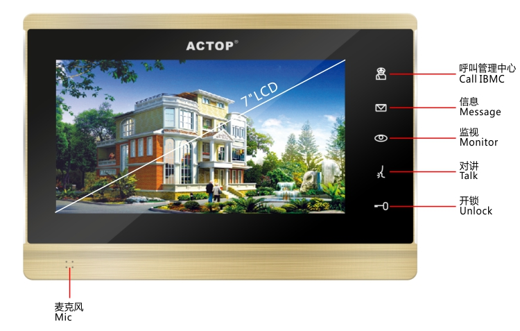 Video Entry Intercom