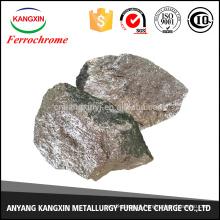 escória ferrocromo na indústria de processamento mineral como fase de suspensão