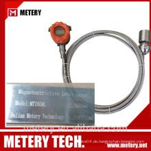 Magnetostriktiver Füllstandssensor von METERY TECH.