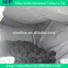 Coque chino de la fundición y coque metalúrgico chino