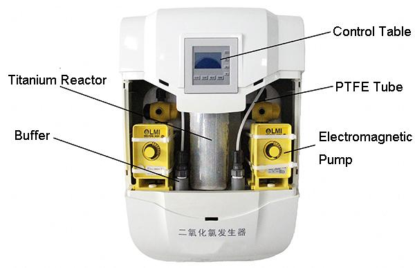 Clo2 Generation System