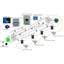 Dispositivo de controle inteligente para teleférico de passageiros aéreo