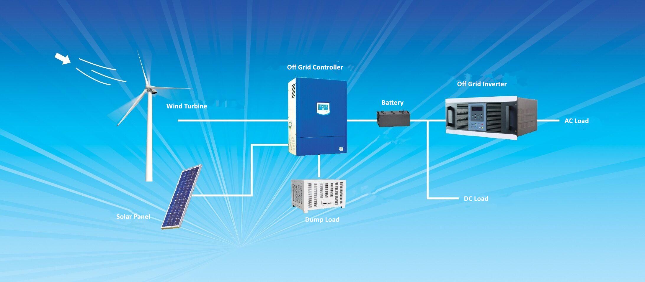 Off grid wind solar hybrid system electrical diagram