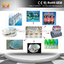 Thermo-Schrumpffolie und Polyethylenfolie