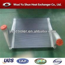 Heiz- und Luft-Wärmetauscher