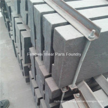 Blow Bars in High Chromium for Impact Crushers