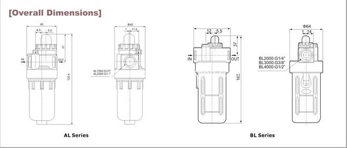 AL2000 Air Source Treatment Units