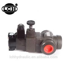 types hydrauliques valves hydrauliques fonction de contrôle d'huile