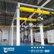 20T European standard HD model Single Beam Overhead Crane