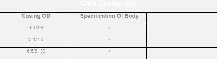 CMS Slips