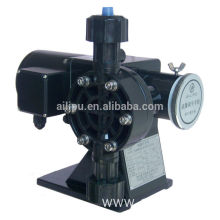 Leading for Inhibitor Scale Dosing Pump JWM-A 12/1 chemical dosing pump supply to Jamaica Factory