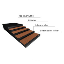 Best Price Good Water Resistant Polyester Fabric Conveyor Belts For Material Handling