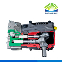 Bare Shaft Industrial Triplex Pumps، KF28 Style