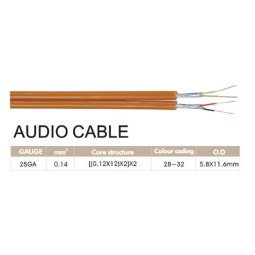 Gold Color Speaker Cable